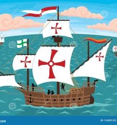columbus s ships [ 1300 x 1009 Pixel ]