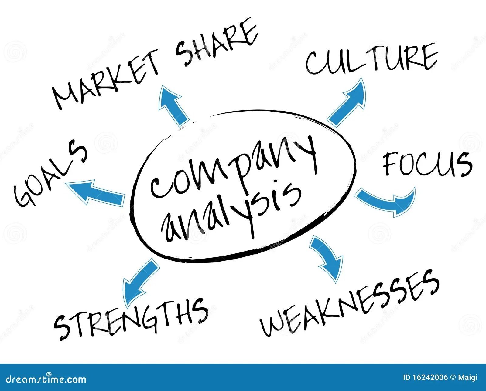 Company analysis chart stock illustration. Image of