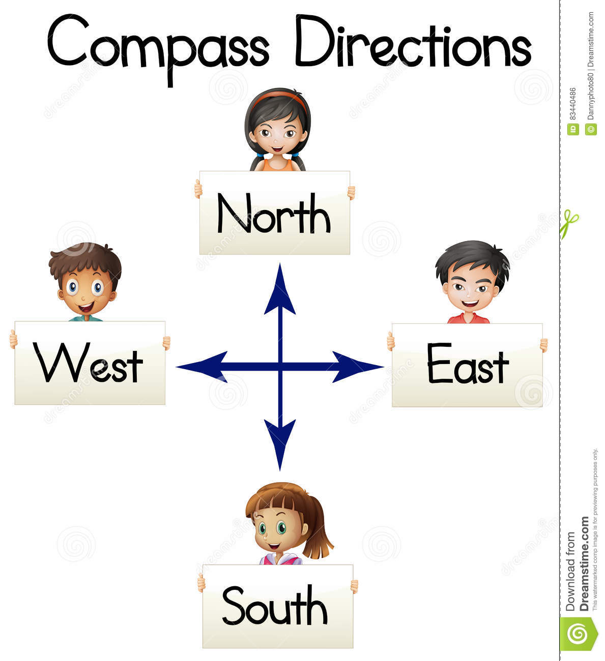 Compass Directions With Words And Kids Stock Vector