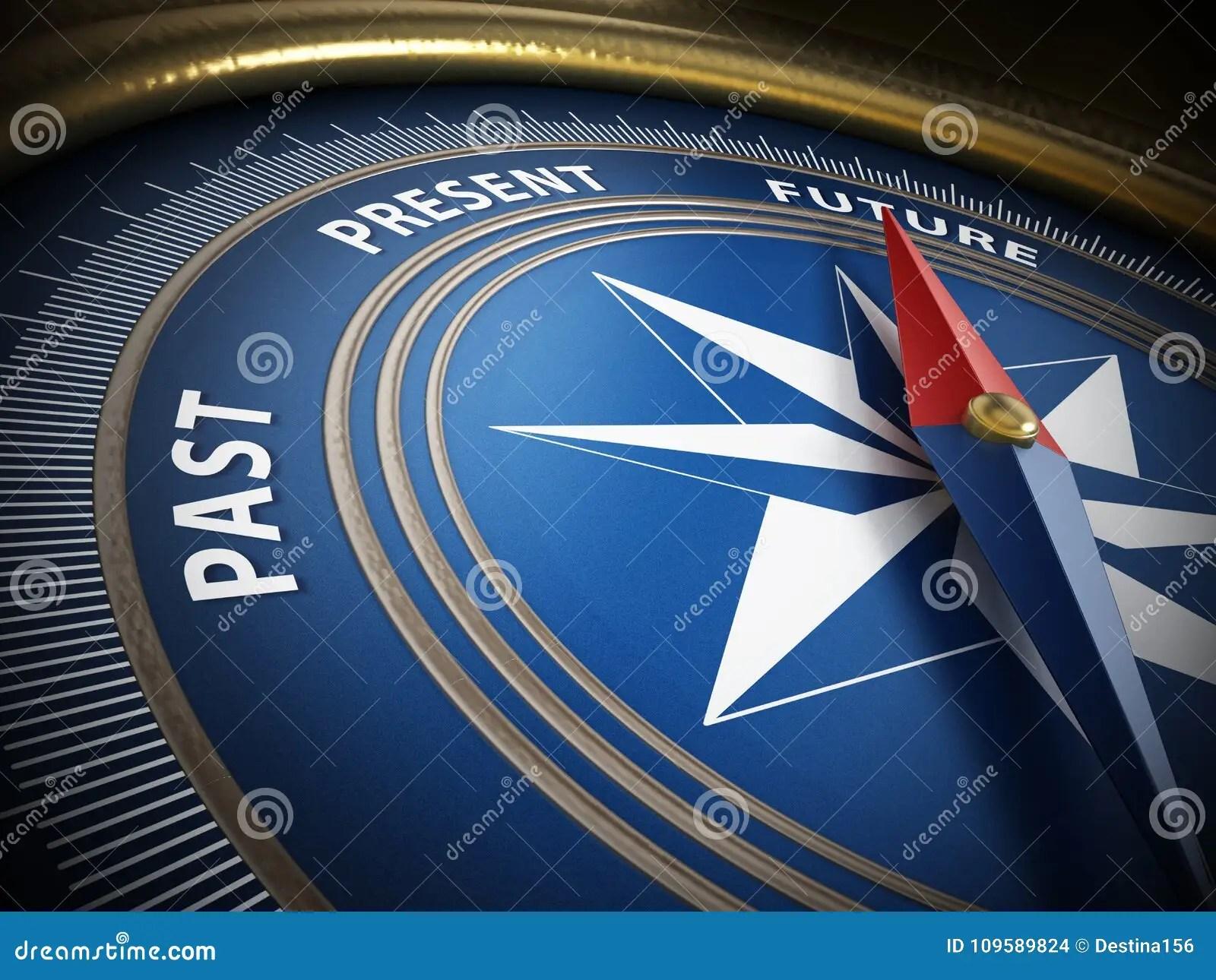 Past Present Future Dream Symbol