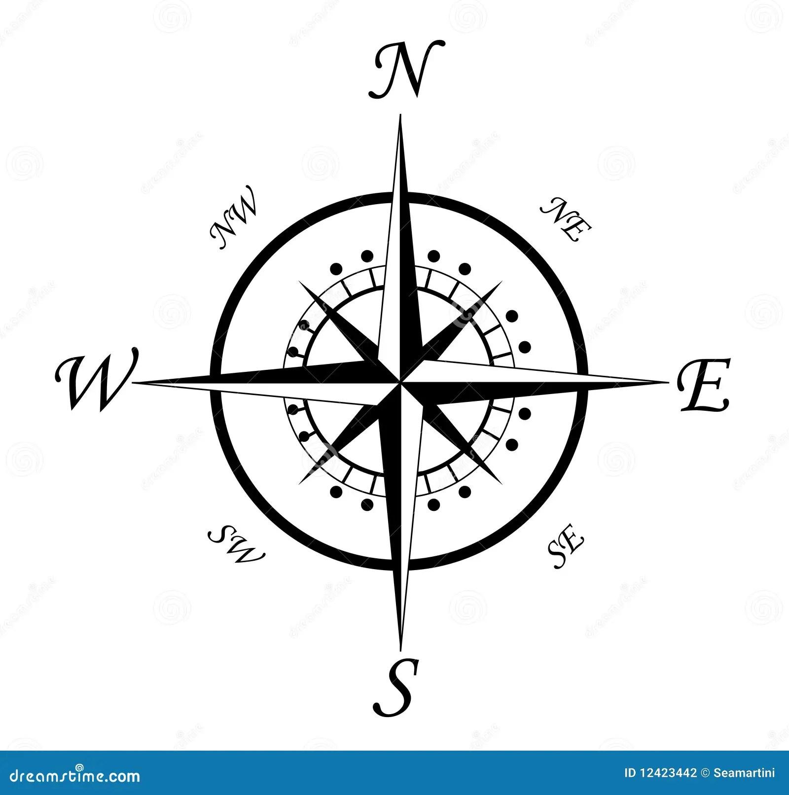 Compass Symbol Stock Photography