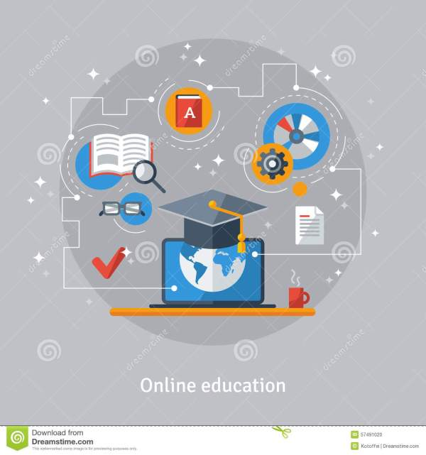 Distance Learning Education Online