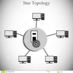 Star Bus Network Topology Diagram Sony Cdx R3000 Wiring Stock Photo Cartoondealer 50152734