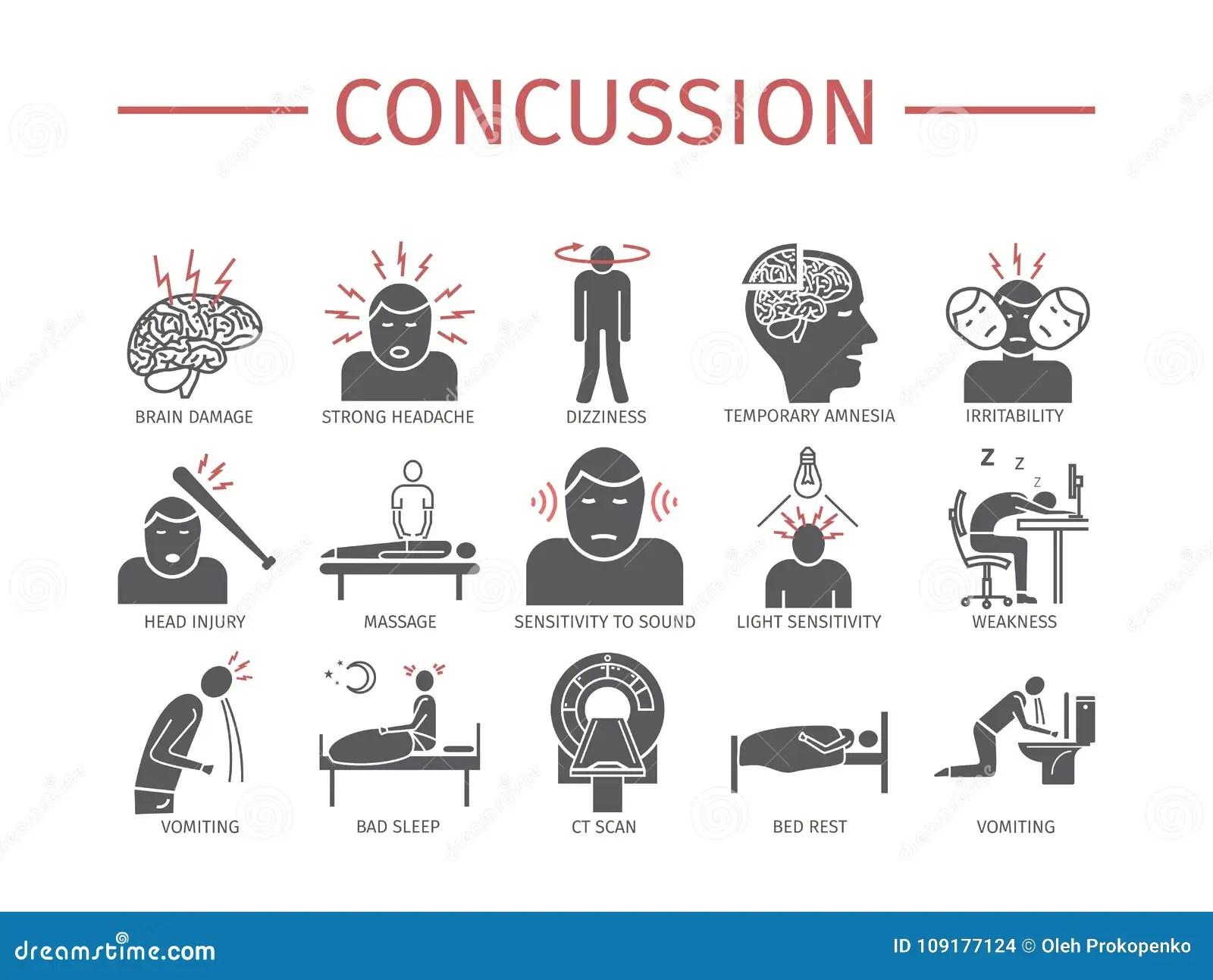 Concussion Symptoms Treatment Flat Icons Set Vector