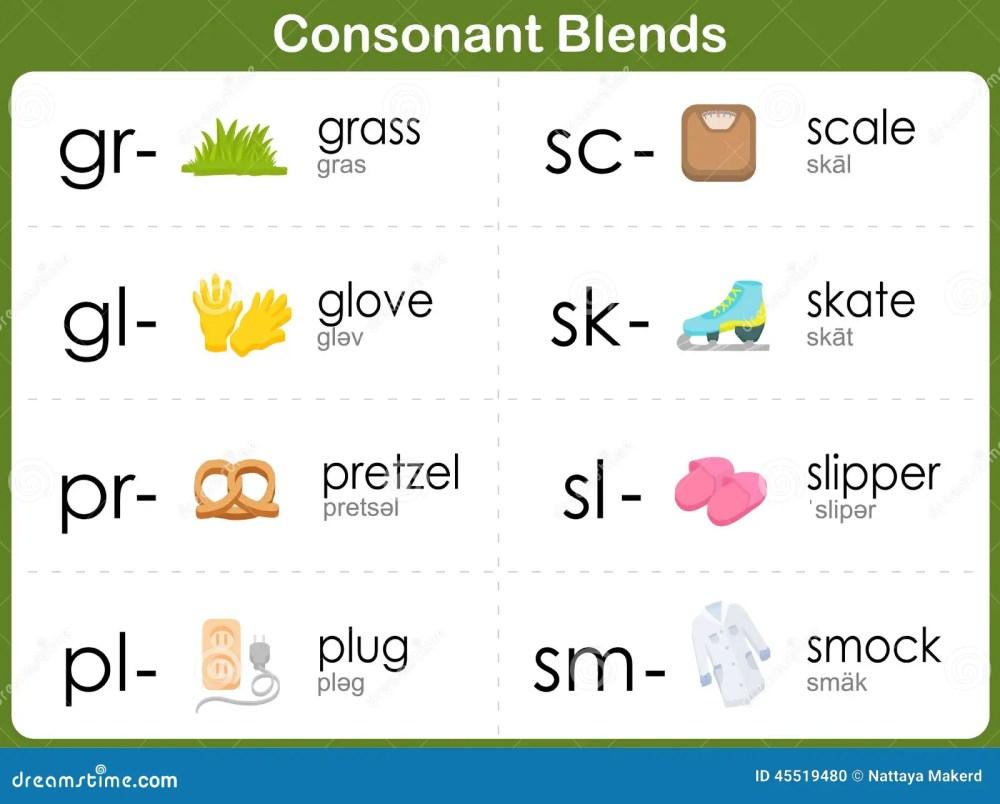 medium resolution of consonant digraph chart - Zerse