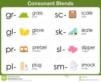 Blends Worksheets Kindergarten