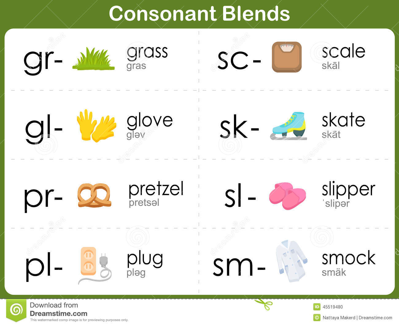 hight resolution of consonant digraph chart - Zerse