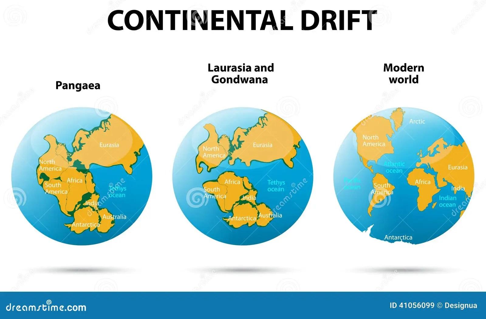Continental Drift Stock Vector Illustration Of Drift
