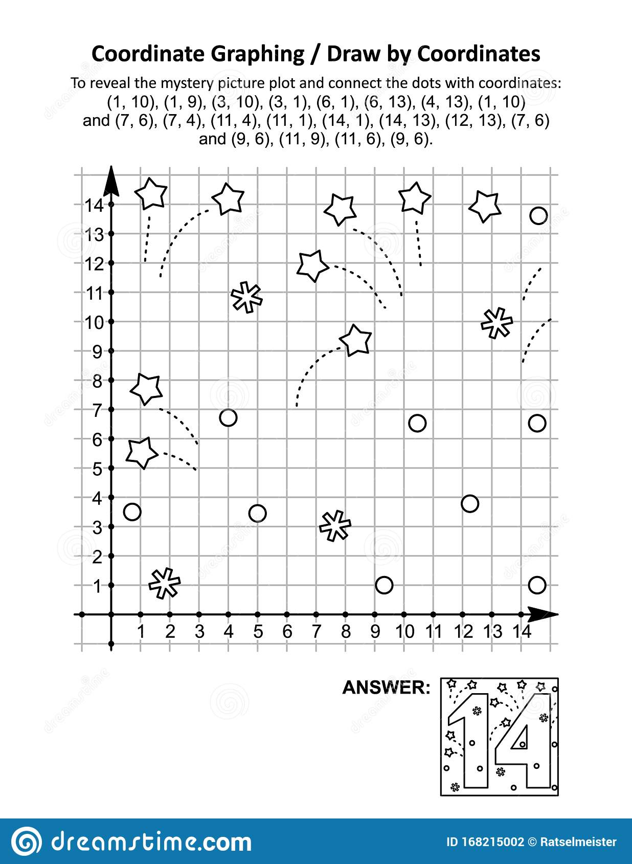 hight resolution of Coordinate Graphing