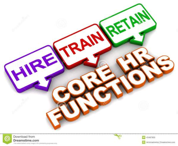 core hr functions stock illustration