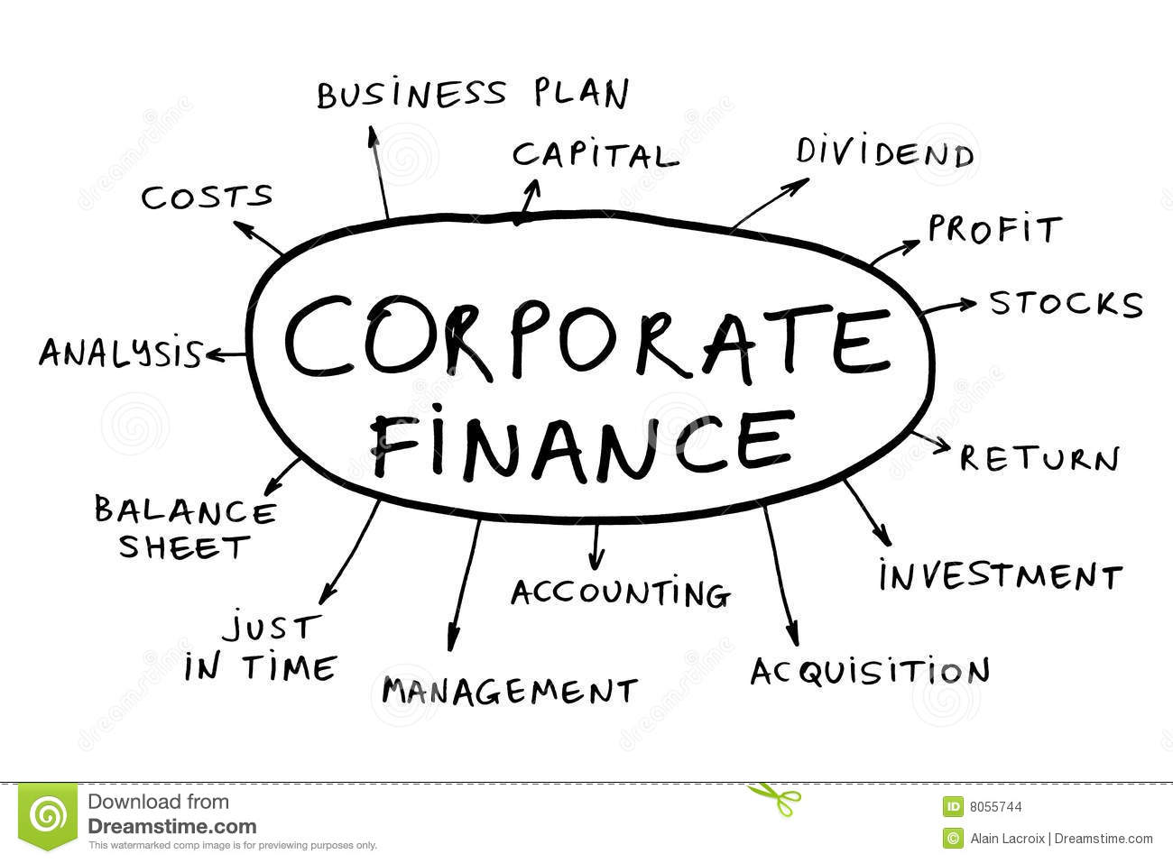 Corporate finance stock illustration. Illustration of