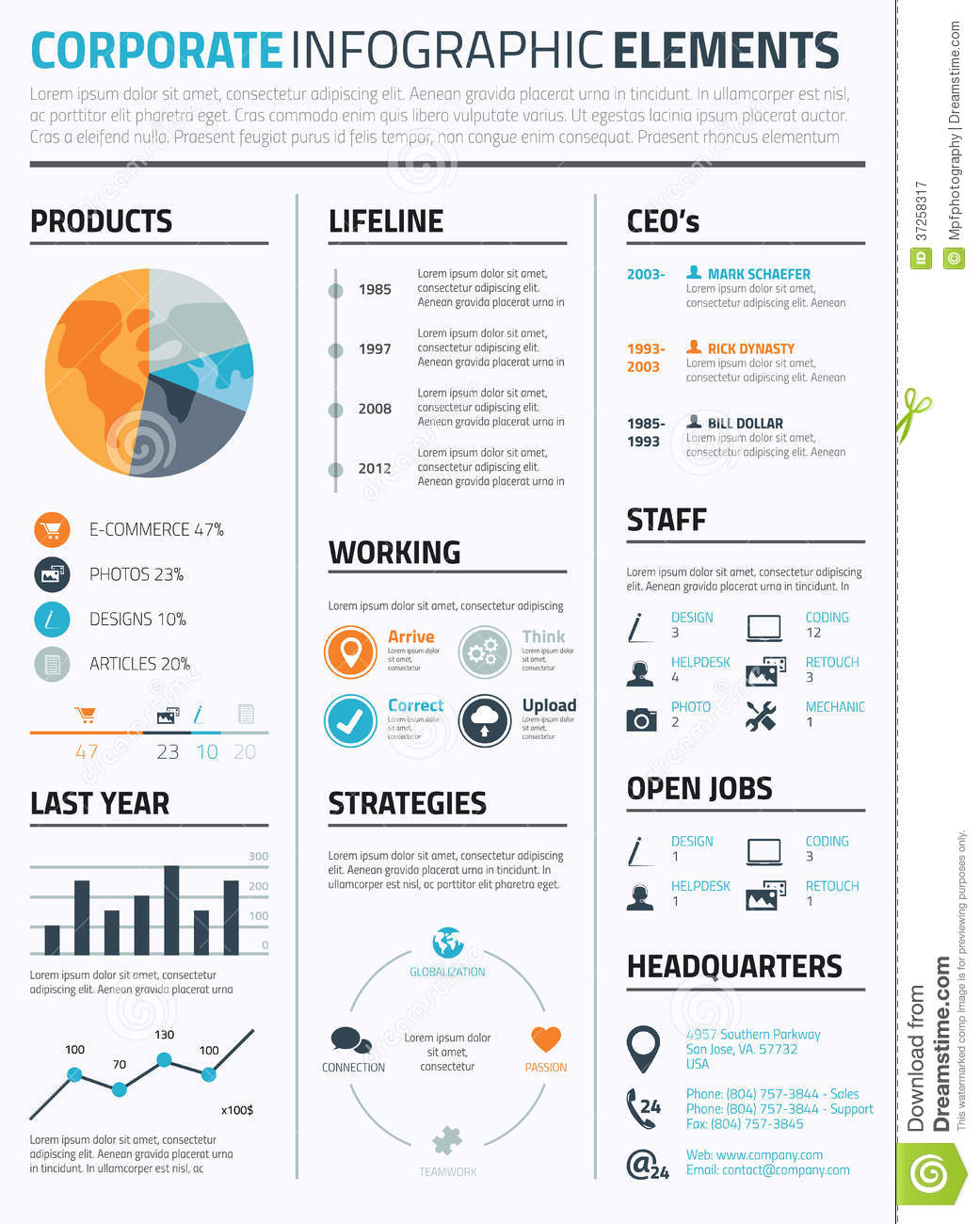 cv template pr cover letter resume examples cv template pr brand manager cv template sample dayjob business infographic cv elements template vector mr