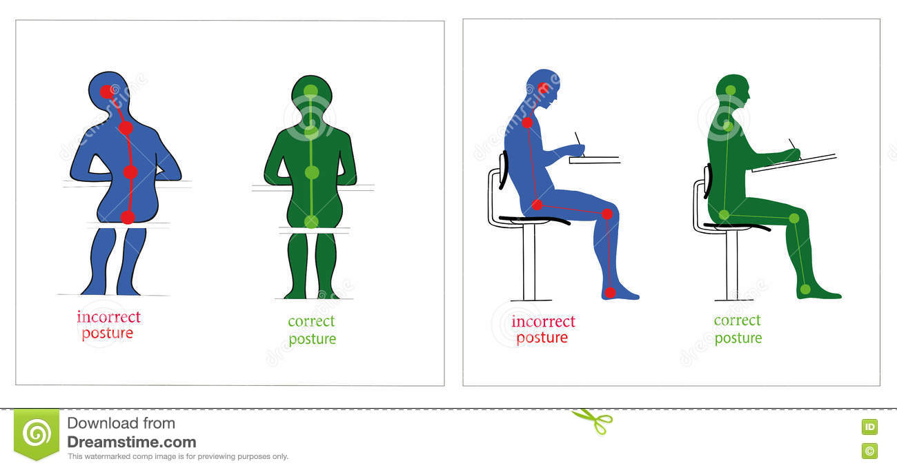 ergonomic chair ball folding rocking tractor supply correct and incorrect posture while sitting writing. vector illustration stock ...