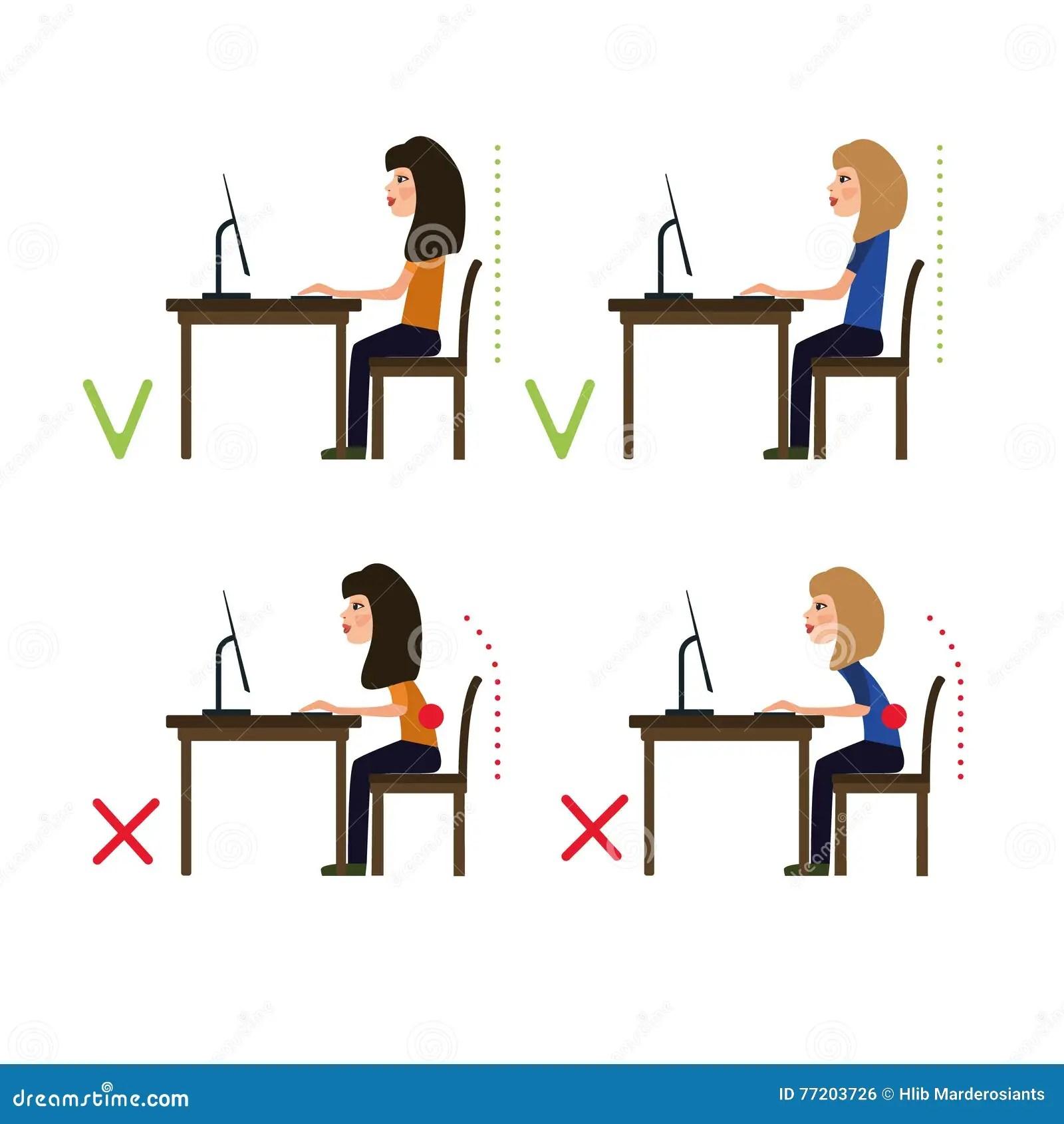 Corrigez La Posture Tout En Travaillant A L Ordinateur