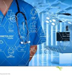 cosmetology process with beauty therapy bodycare healthcare wellness treatment virtual diagram and correction rejuvenation anti aging procedure success  [ 1300 x 695 Pixel ]