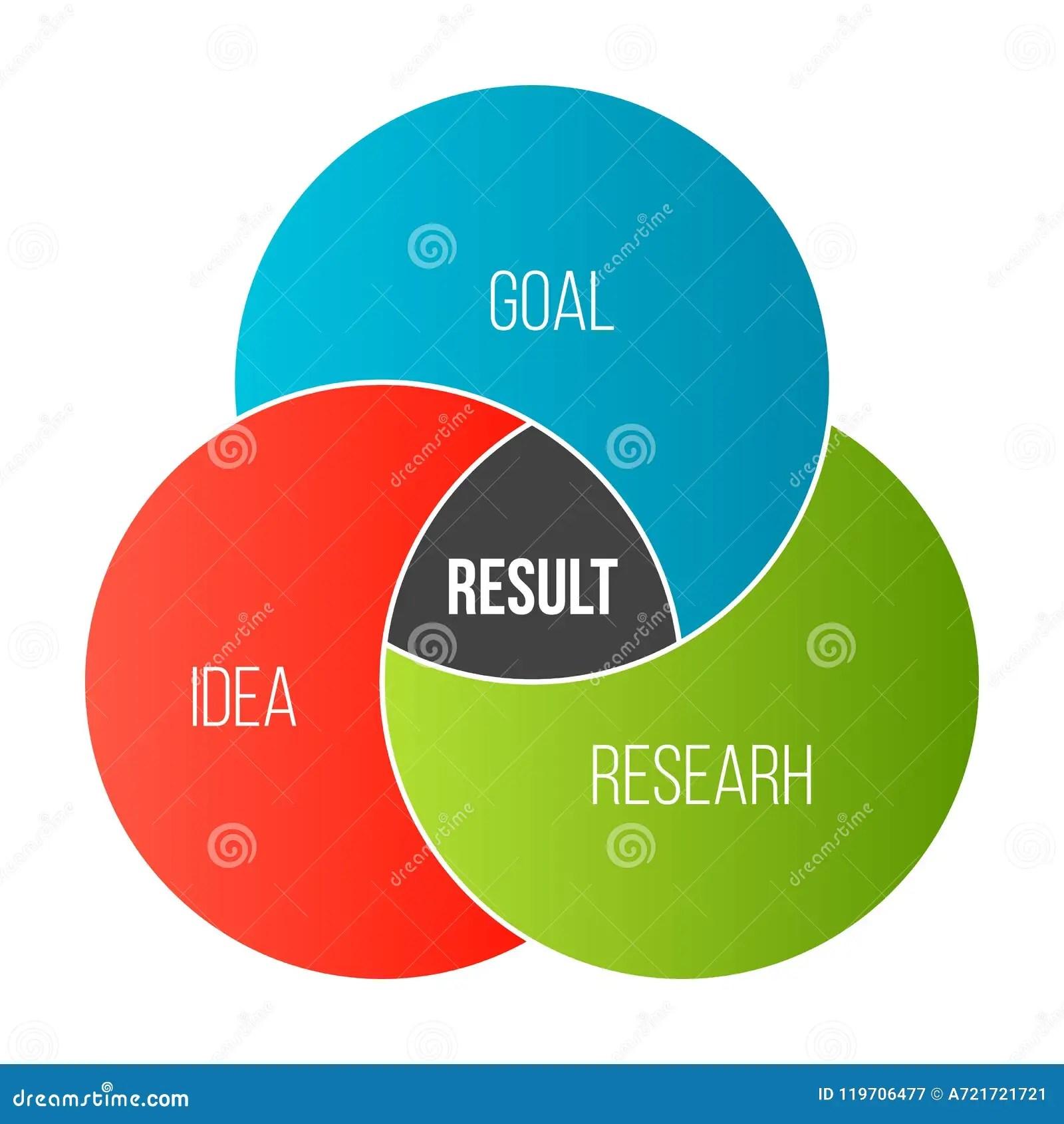 hight resolution of creative vector illustration of business presentation slide template circle venn diagram isolated on transparent