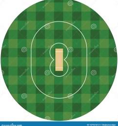 cricket field top view [ 1333 x 1300 Pixel ]