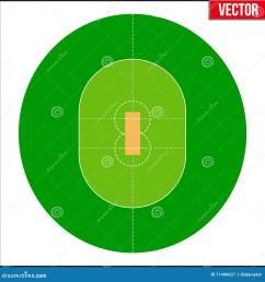 cricket field vector illustration [ 1300 x 1390 Pixel ]