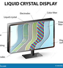 lcd monitor diagram wiring diagrams schematiclcd monitor diagram wiring diagram z4 lcd monitor inverter circuit diagram [ 1300 x 1126 Pixel ]