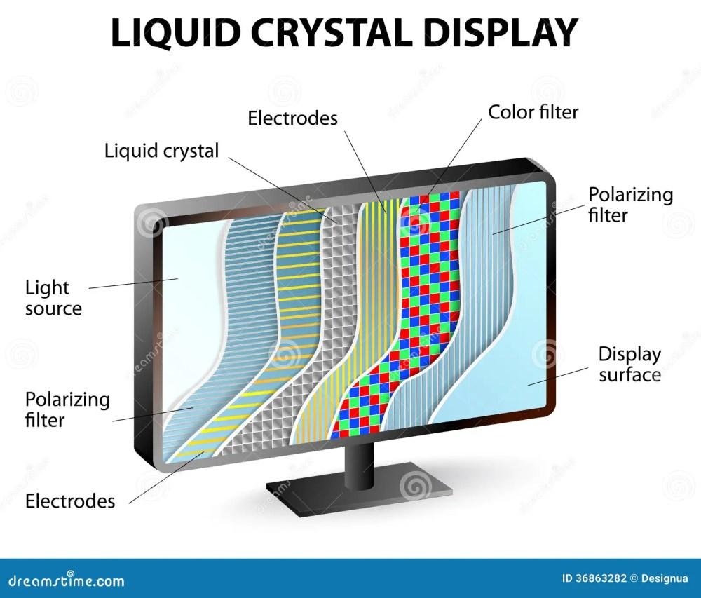 medium resolution of lcd monitor diagram wiring diagrams schematiclcd monitor diagram wiring diagram z4 lcd monitor inverter circuit diagram