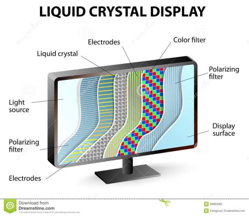 small resolution of lcd monitor diagram wiring diagrams schematiclcd monitor diagram wiring diagram z4 lcd monitor inverter circuit diagram