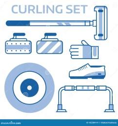 curling equipment diagram house wiring diagram symbols u2022 curling rings diagram curling iron wiring diagram [ 1300 x 1390 Pixel ]