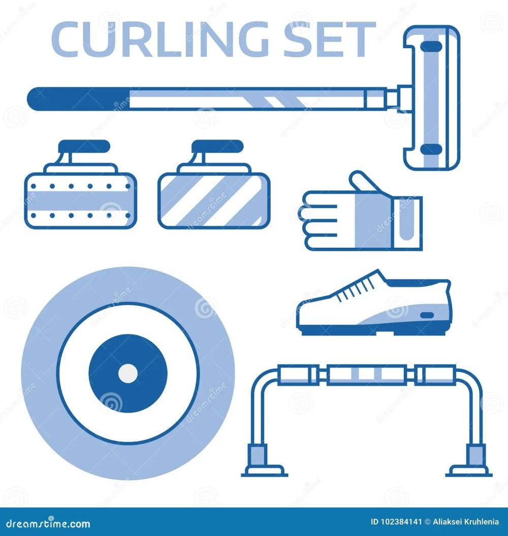 medium resolution of curling equipment diagram house wiring diagram symbols u2022 curling rings diagram curling iron wiring diagram