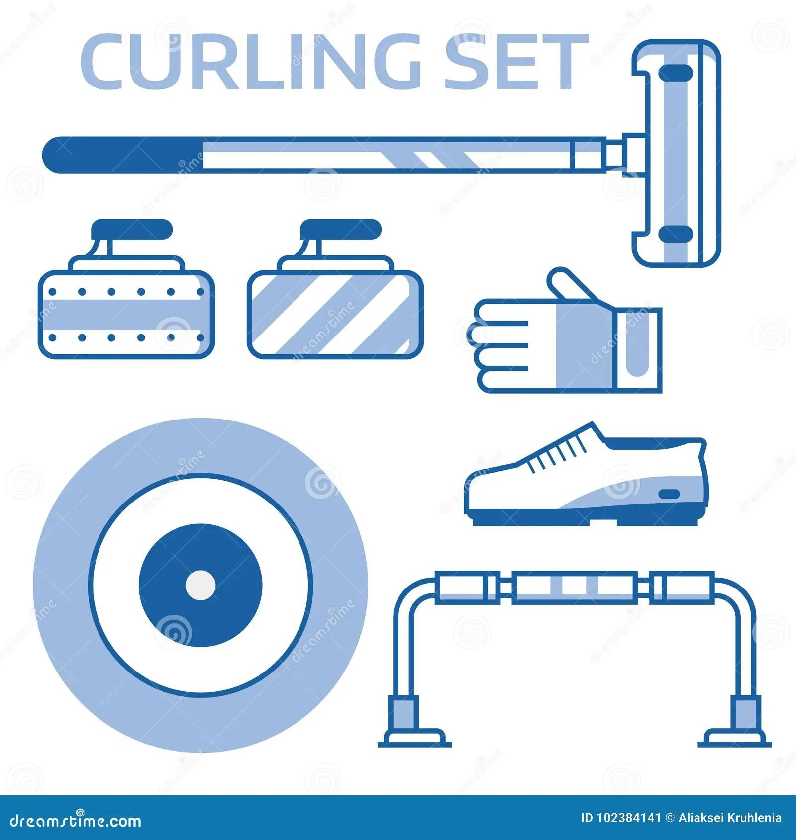 hight resolution of curling equipment diagram house wiring diagram symbols u2022 curling rings diagram curling iron wiring diagram