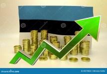 Currency Appreciation - Estonian Economy Stock
