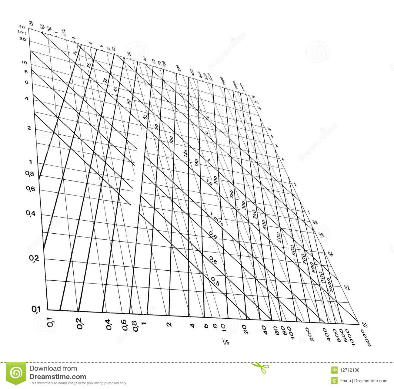 Curves Data Diagram Concept Isolated Royalty Free Stock