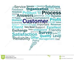 Customer Diagram Means Consumer Customers Royalty Free