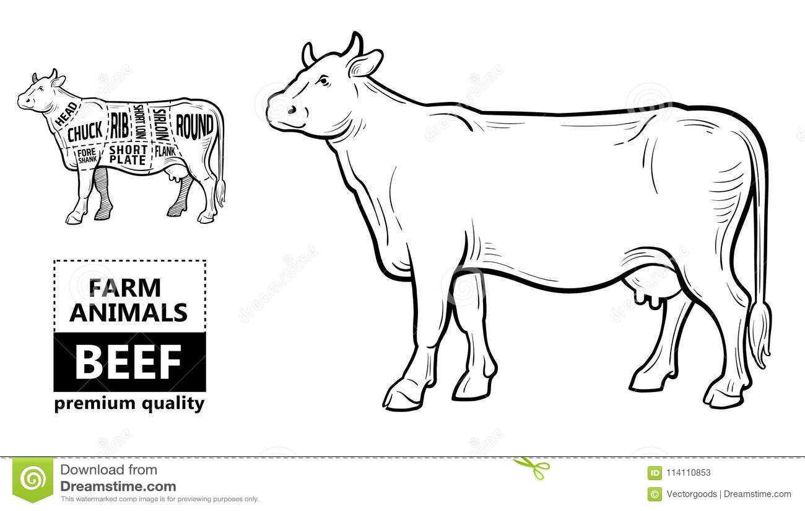 Cut Of Beef Set Poster Butcher Diagram