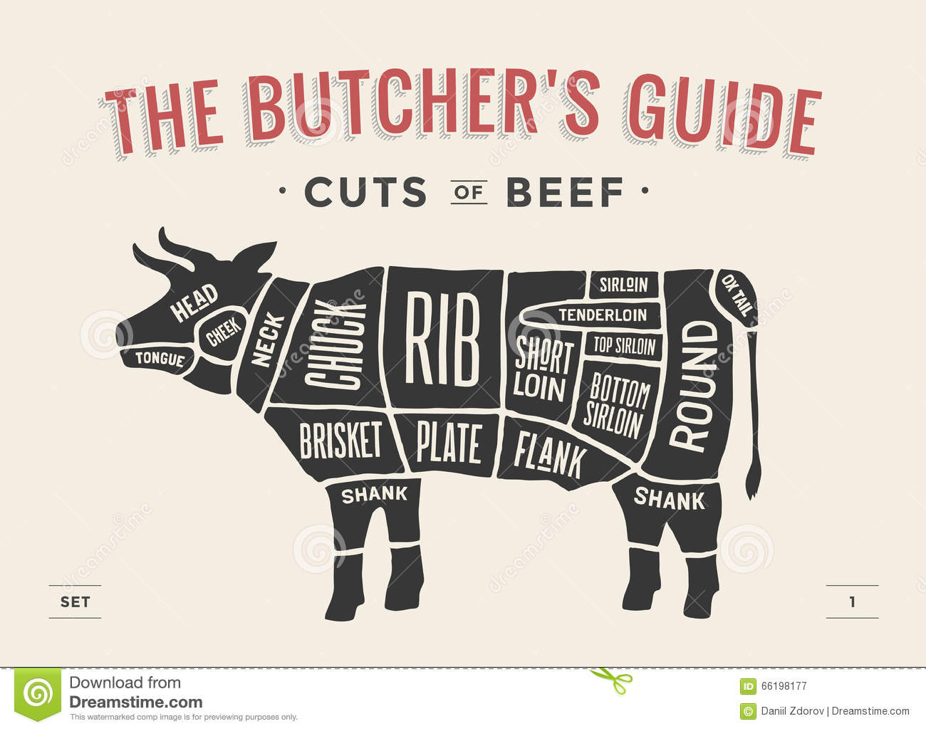 beef cuts diagram of cow ford f150 trailer wiring cut set poster butcher and scheme