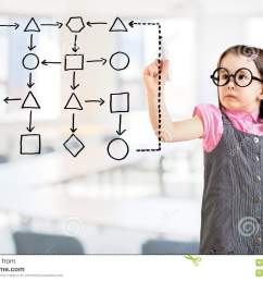 cute little girl wearing business dress and writing process flowchart diagram on screen office background [ 1300 x 957 Pixel ]