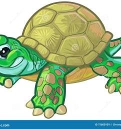 cute tough cartoon baby turtle or tortoise [ 1300 x 1074 Pixel ]
