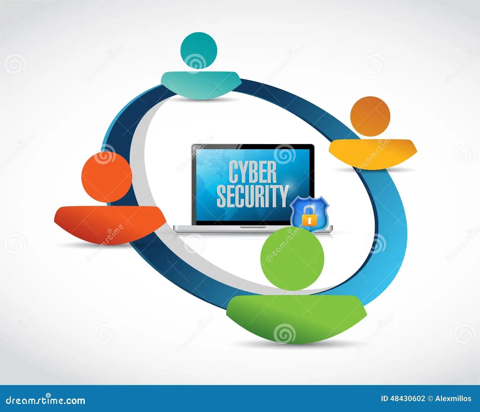 Futuristic Security Technology