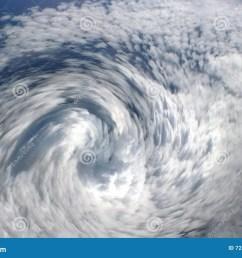 cyclone clouds eye of storm  [ 1300 x 957 Pixel ]