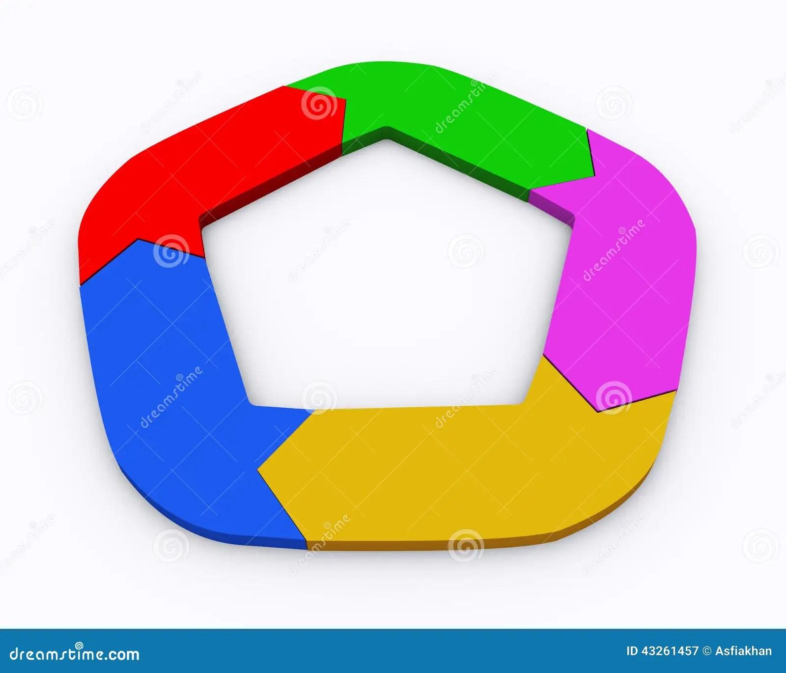 arrow circular process diagram 2000 dodge durango stereo wiring 3d circle chart stock illustration image 43261457