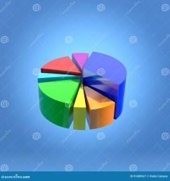 3d circular statistics graphic [ 1300 x 1390 Pixel ]