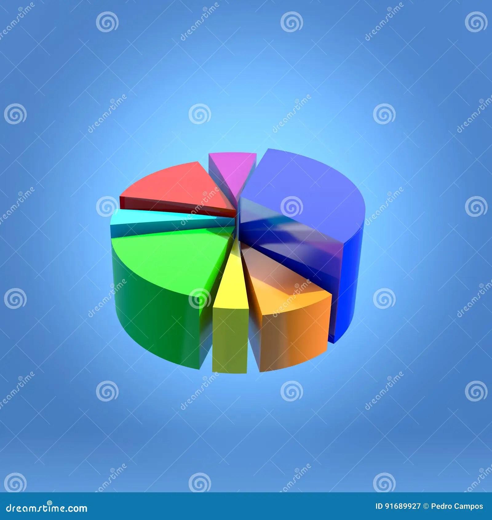 hight resolution of 3d circular statistics graphic