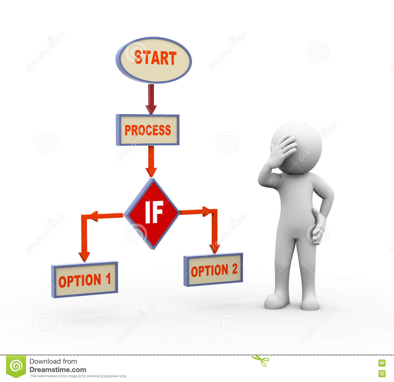 hight resolution of 3d confused man and process flow chart