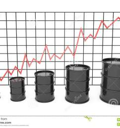 3d illustration black barrels of oil graph chart stock market with red line arrow on [ 1300 x 957 Pixel ]