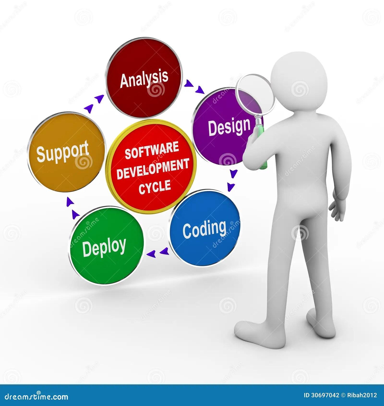 3d Man Software Developmentysis Stock Illustration
