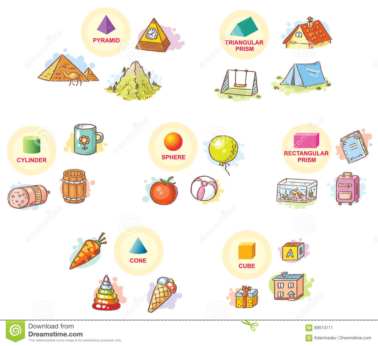 3d Shapes With Example Objects From Everyday Life Stock