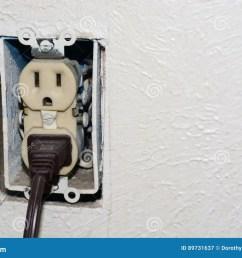 dangerous electrical outlet [ 1300 x 957 Pixel ]