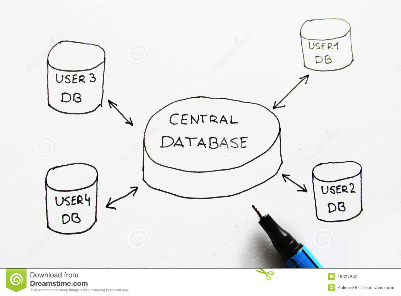 hight resolution of database diagram