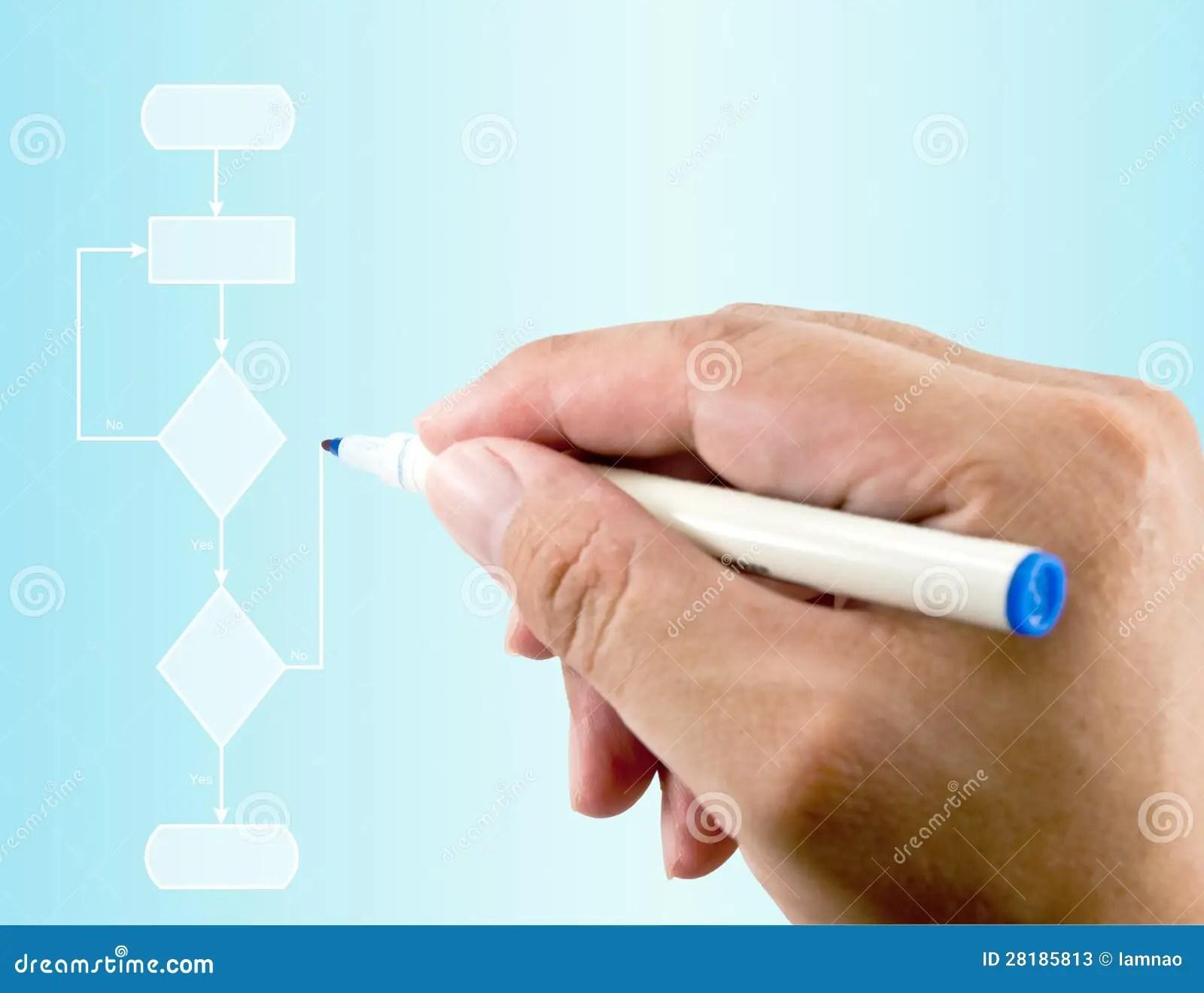 risk decision tree diagram 1999 ford mustang spark plug wiring stock image cartoondealer 22701805