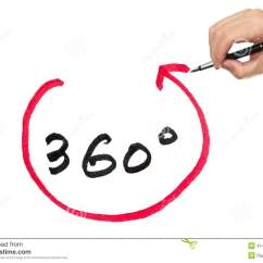 360 Degree Circle Diagram 1977 Kz1000 Wiring Stock Photo Image Of Handwriting Degrees