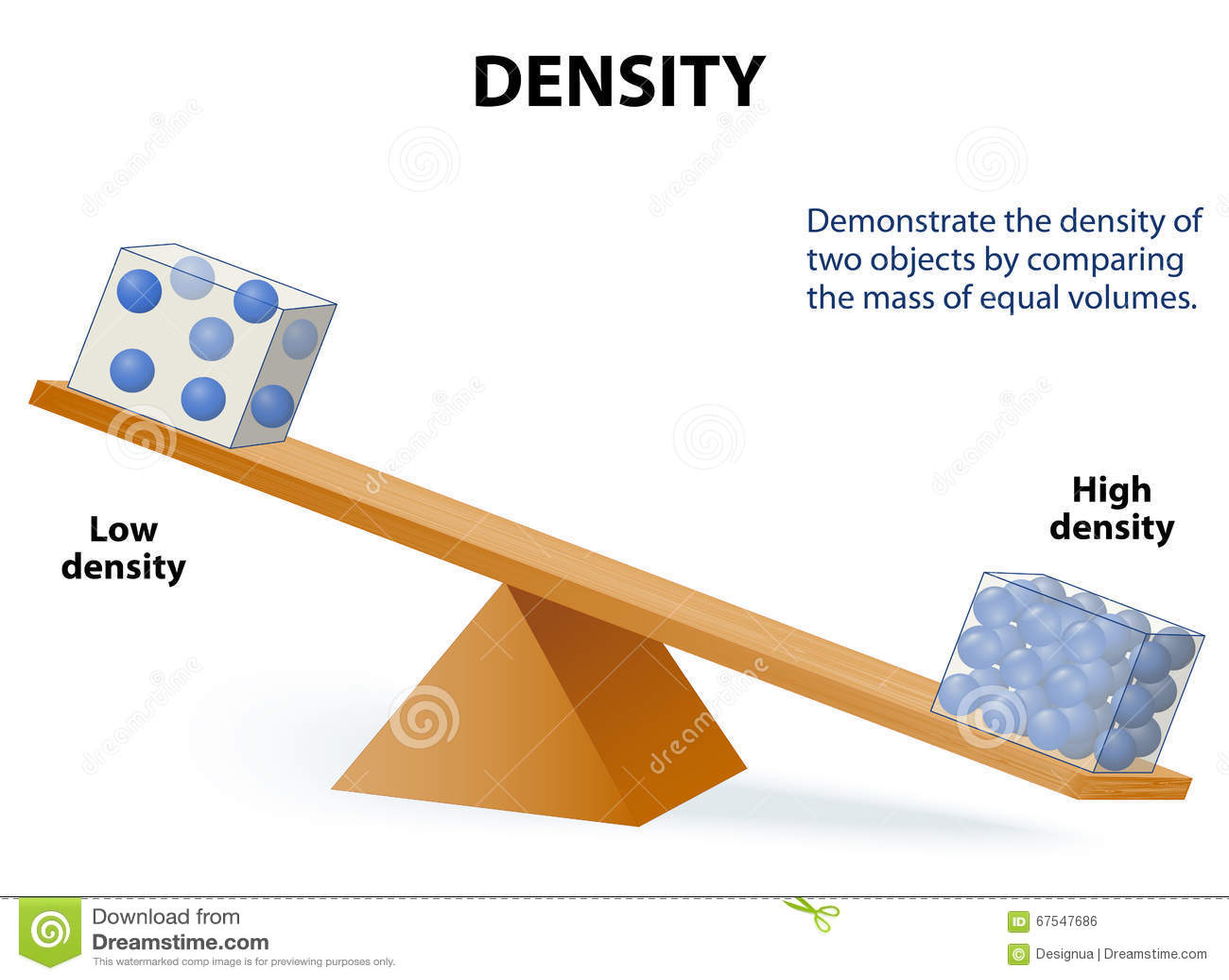Density Stock Vector Illustration Of Archimedes