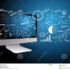 Desktop Computer Diagram Bf Falcon Audio Wiring With Business Plan Concept Royalty Free Stock Photography - Image: 28908187